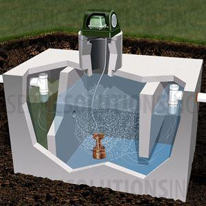 SepAerator Saver Package - Septic Tank Aerator