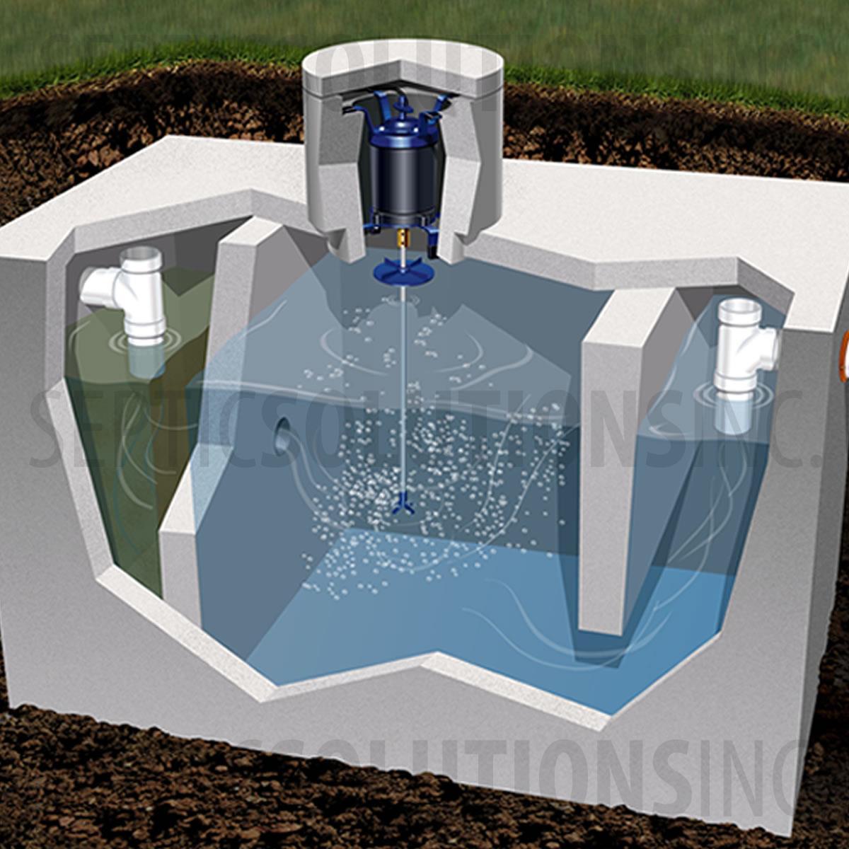 Ultra air model 735 blue flood resistant septic aerator for Jet septic aerator motor