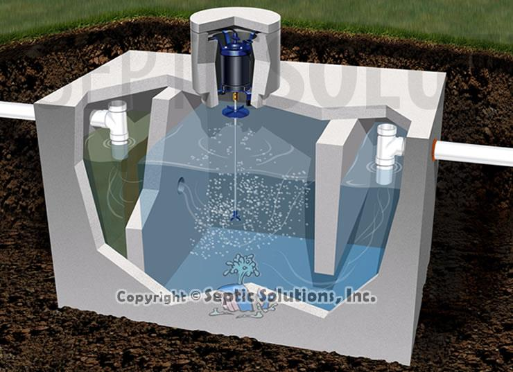 Ultra Air Septic Tank Shaft Aerator Comparable Replacement