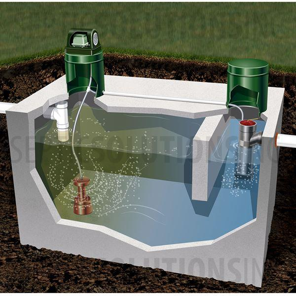 SepAerator® Premium Package - Septic Tank Aerator - Part Number SepPremPkg