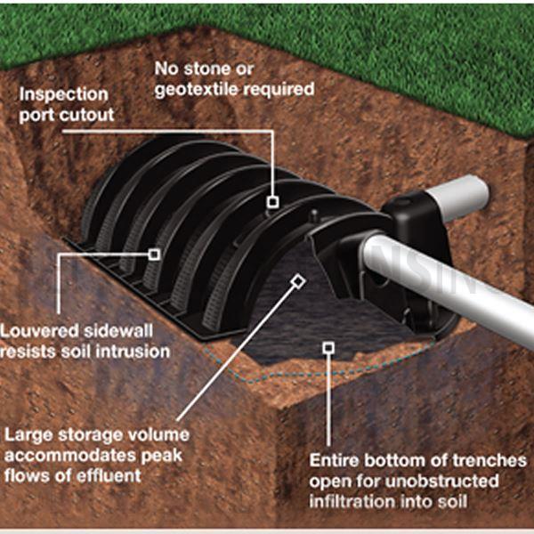 Infiltrator Quick 4 Standard Leach Field Chambers Q4std