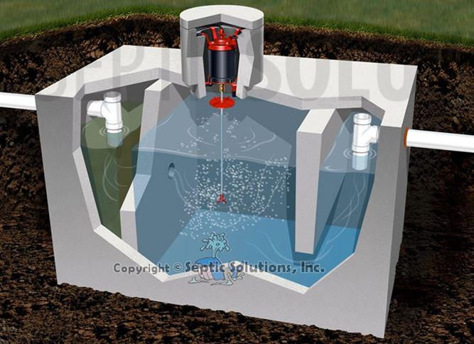 Ultra-Air Model 735 RED Septic Aerator